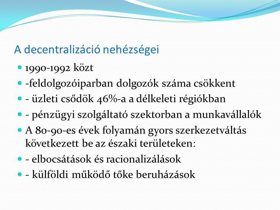 A decentralizáció nehézségei 1990-1992 közt -feldolgozóiparban dolgozók száma csökkent - üzleti csődök 46%-a a délkeleti régiókban - pénzügyi szolgáltató szektorban a munkavállalók A 80-90-es évek folyamán gyors szerkezetváltás következett be az északi területeken: - elbocsátások és racionalizálások - külföldi működő tőke beruházások