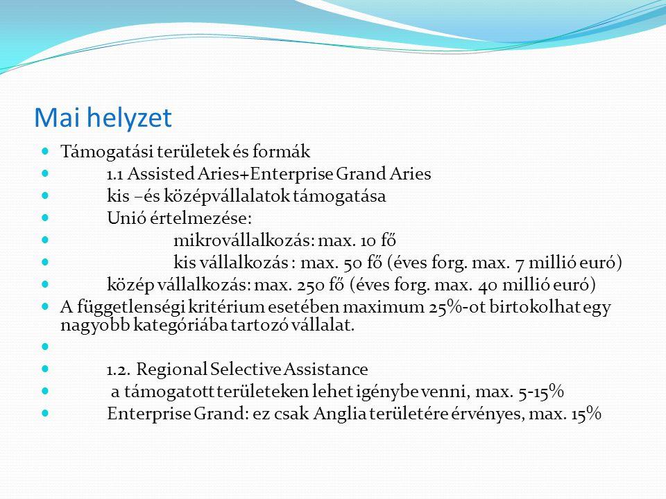 Mai helyzet Támogatási területek és formák 1.1 Assisted Aries+Enterprise Grand Aries kis –és középvállalatok támogatása Unió értelmezése: mikrovállalkozás: max.