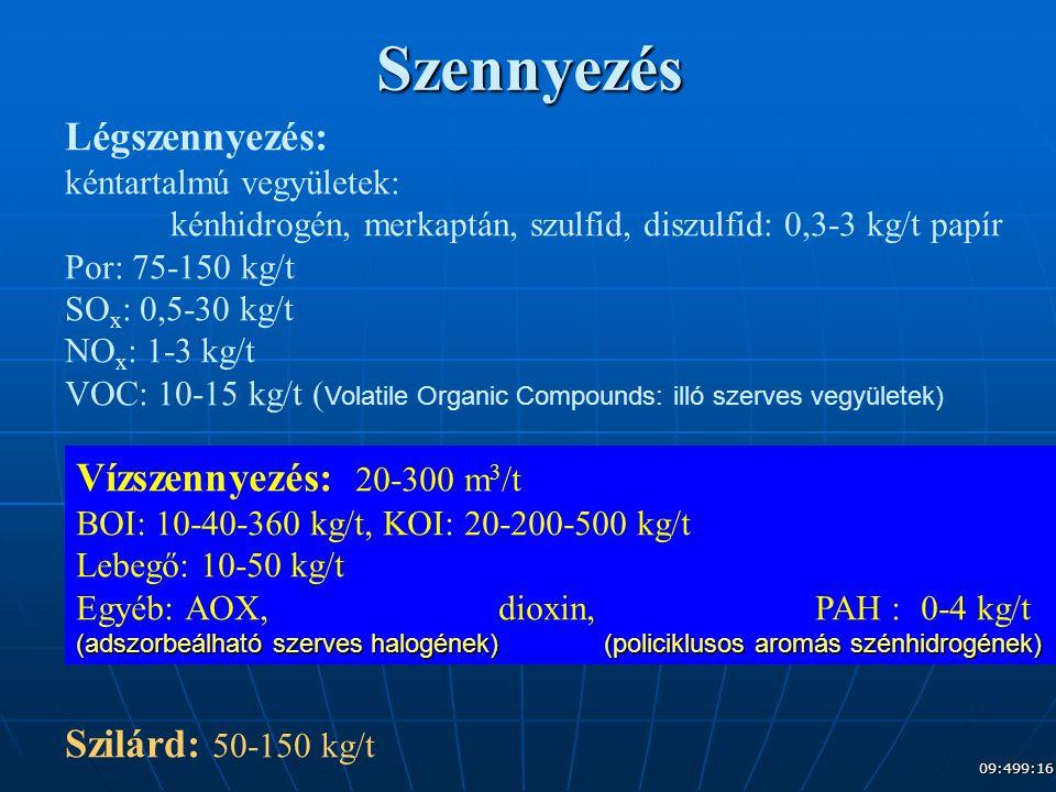 09:509:16 Szennyezés Légszennyezés: kéntartalmú vegyületek: kénhidrogén, merkaptán, szulfid, diszulfid: 0,3-3 kg/t papír Por: 75-150 kg/t SO x : 0,5-3