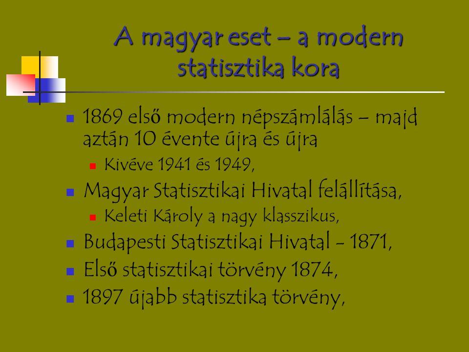 A magyar eset – a modern statisztika kora 1869 els ő modern népszámlálás – majd aztán 10 évente újra és újra Kivéve 1941 és 1949, Magyar Statisztikai