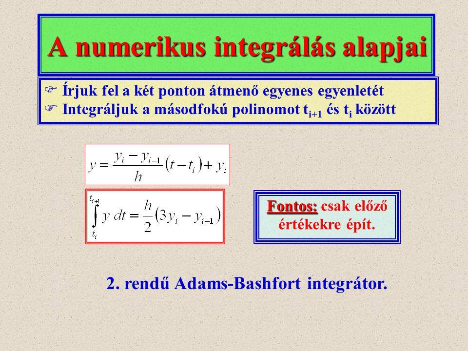   Írjuk fel a két ponton átmenő egyenes egyenletét   Integráljuk a másodfokú polinomot t i+1 és t i között Fontos: Fontos: csak előző értékekre ép