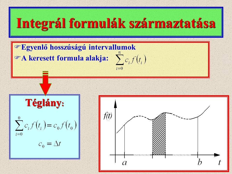 Integrál formulák származtatása  Egyenlő hosszúságú intervallumok  A keresett formula alakja: Téglány :