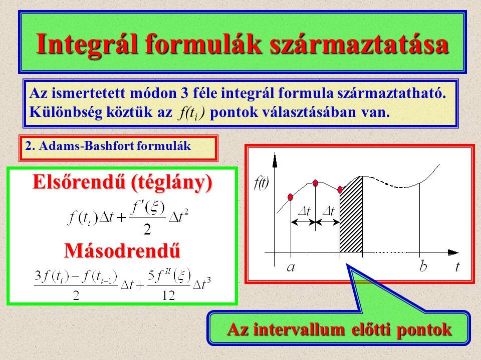 Integrál formulák származtatása Az ismertetett módon 3 féle integrál formula származtatható. Különbség köztük az f(t i ) pontok választásában van. Az