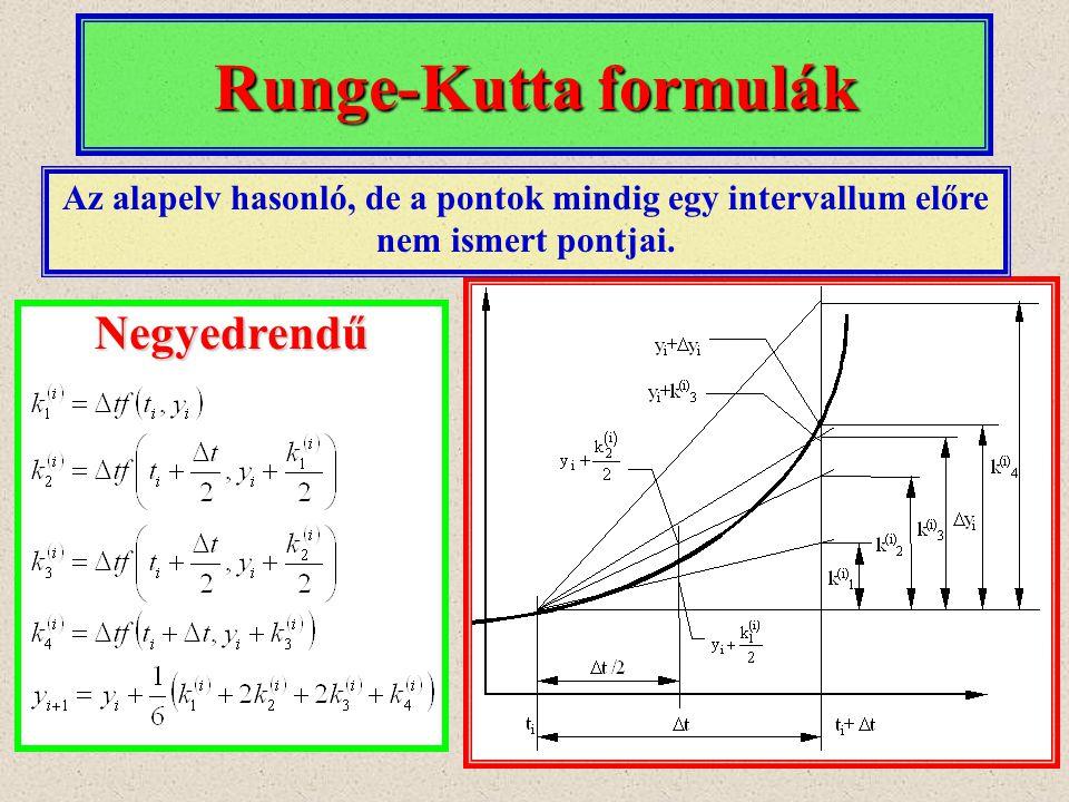 Runge-Kutta formulák Az alapelv hasonló, de a pontok mindig egy intervallum előre nem ismert pontjai. Negyedrendű