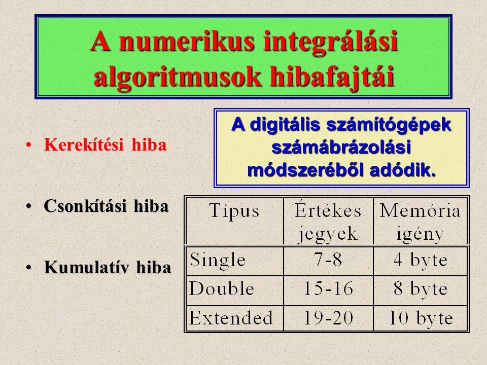 A numerikus integrálási algoritmusok hibafajtái KerekítésiKerekítési hiba CsonkításiCsonkítási hiba KumulatívKumulatív hiba A digitális számítógépek s