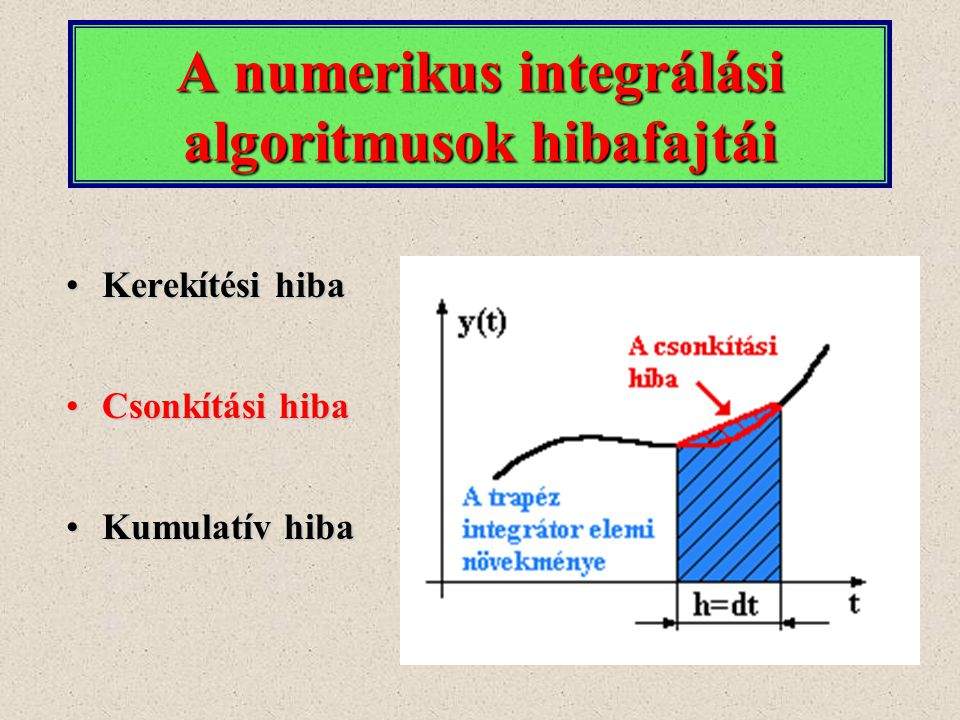 A numerikus integrálási algoritmusok hibafajtái Kerekítési hibaKerekítési hiba Csonkítási hibaCsonkítási hiba Kumulatív hibaKumulatív hiba