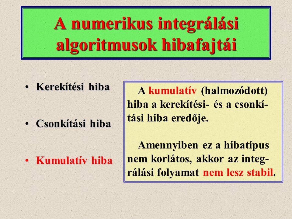 A numerikus integrálási algoritmusok hibafajtái Kerekítési hibaKerekítési hiba Csonkítási hibaCsonkítási hiba Kumulatív hibaKumulatív hiba A kumulatív