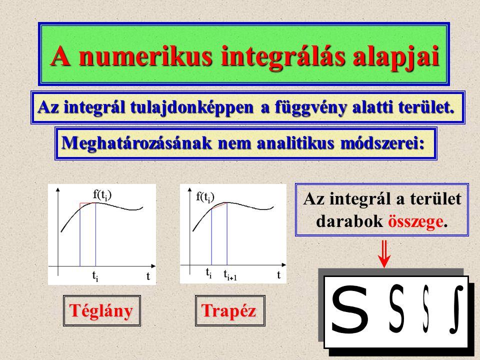 A numerikus integrálás alapjai Az integrál tulajdonképpen a függvény alatti terület. Meghatározásának nem analitikus módszerei: TéglányTrapéz Az inte