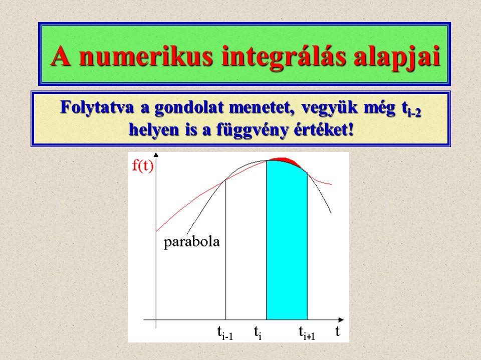 A numerikus integrálás alapjai Folytatva a gondolat menetet, vegyük még t i-2 helyen is a függvény értéket!