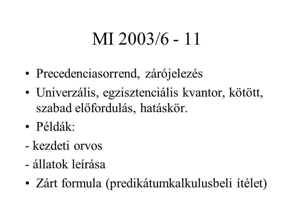 MI 2003/6 - 11 Precedenciasorrend, zárójelezés Univerzális, egzisztenciális kvantor, kötött, szabad előfordulás, hatáskör. Példák: - kezdeti orvos - á