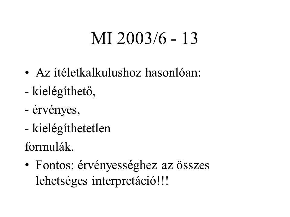 MI 2003/6 - 13 Az ítéletkalkulushoz hasonlóan: - kielégíthető, - érvényes, - kielégíthetetlen formulák. Fontos: érvényességhez az összes lehetséges in