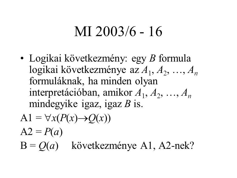 MI 2003/6 - 16 Logikai következmény: egy B formula logikai következménye az A 1, A 2, …, A n formuláknak, ha minden olyan interpretációban, amikor A 1