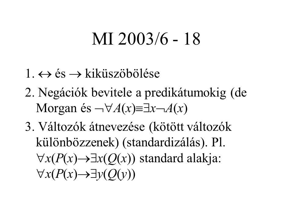 MI 2003/6 - 18 1.  és  kiküszöbölése 2. Negációk bevitele a predikátumokig (de Morgan és  A(x)  x  A(x) 3. Változók átnevezése (kötött változók