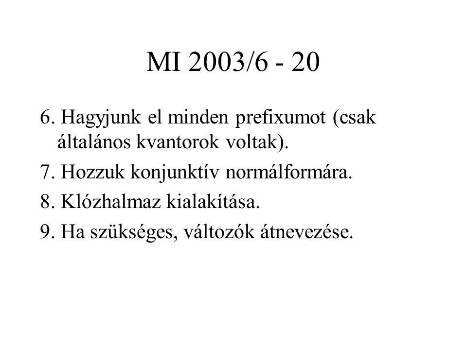 MI 2003/6 - 20 6. Hagyjunk el minden prefixumot (csak általános kvantorok voltak). 7. Hozzuk konjunktív normálformára. 8. Klózhalmaz kialakítása. 9. H