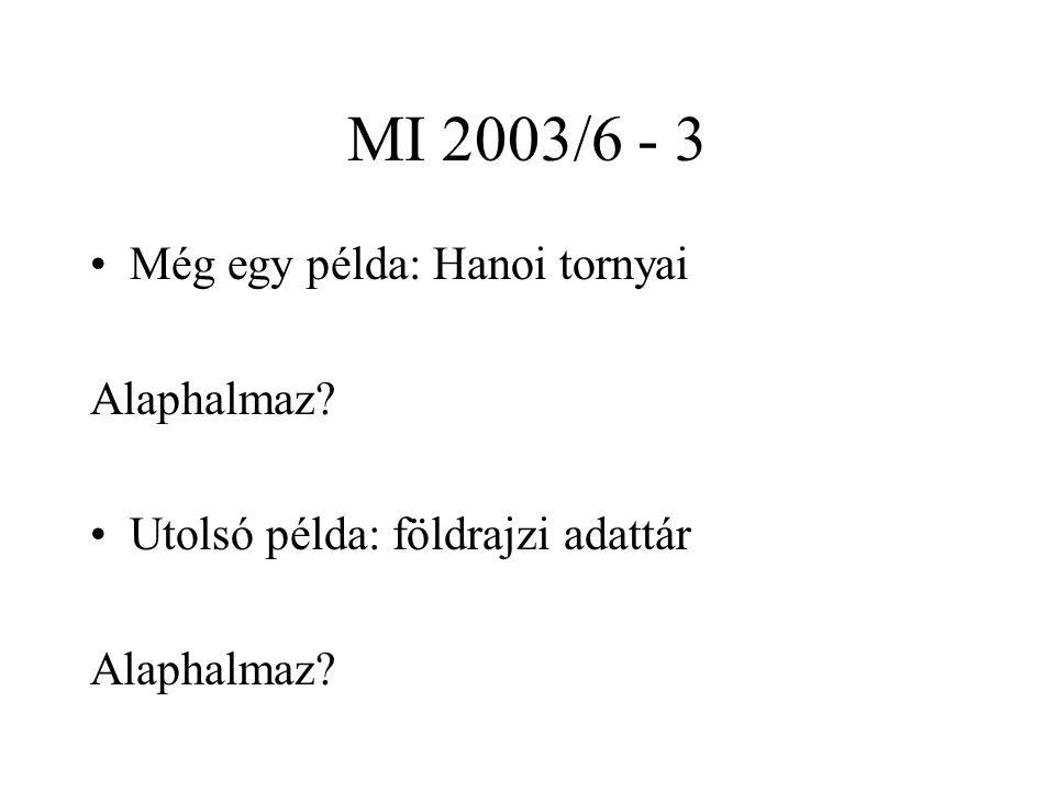 MI 2003/6 - 3 Még egy példa: Hanoi tornyai Alaphalmaz? Utolsó példa: földrajzi adattár Alaphalmaz?