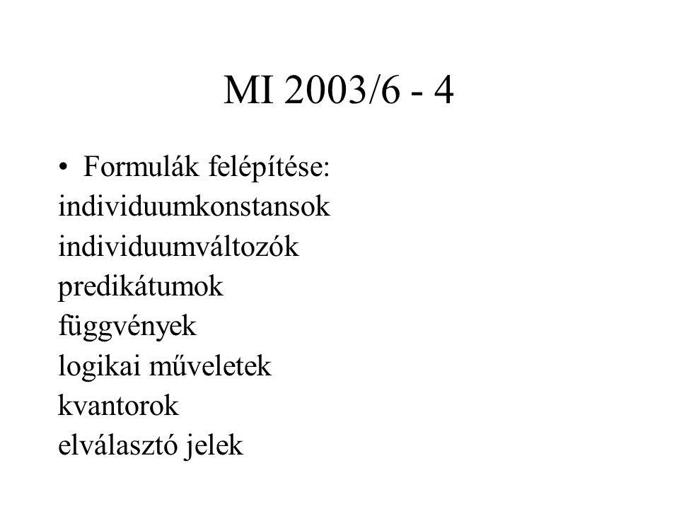 MI 2003/6 - 4 Formulák felépítése: individuumkonstansok individuumváltozók predikátumok függvények logikai műveletek kvantorok elválasztó jelek