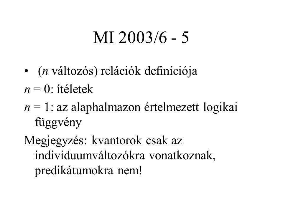 MI 2003/6 - 5 (n változós) relációk definíciója n = 0: ítéletek n = 1: az alaphalmazon értelmezett logikai függvény Megjegyzés: kvantorok csak az indi