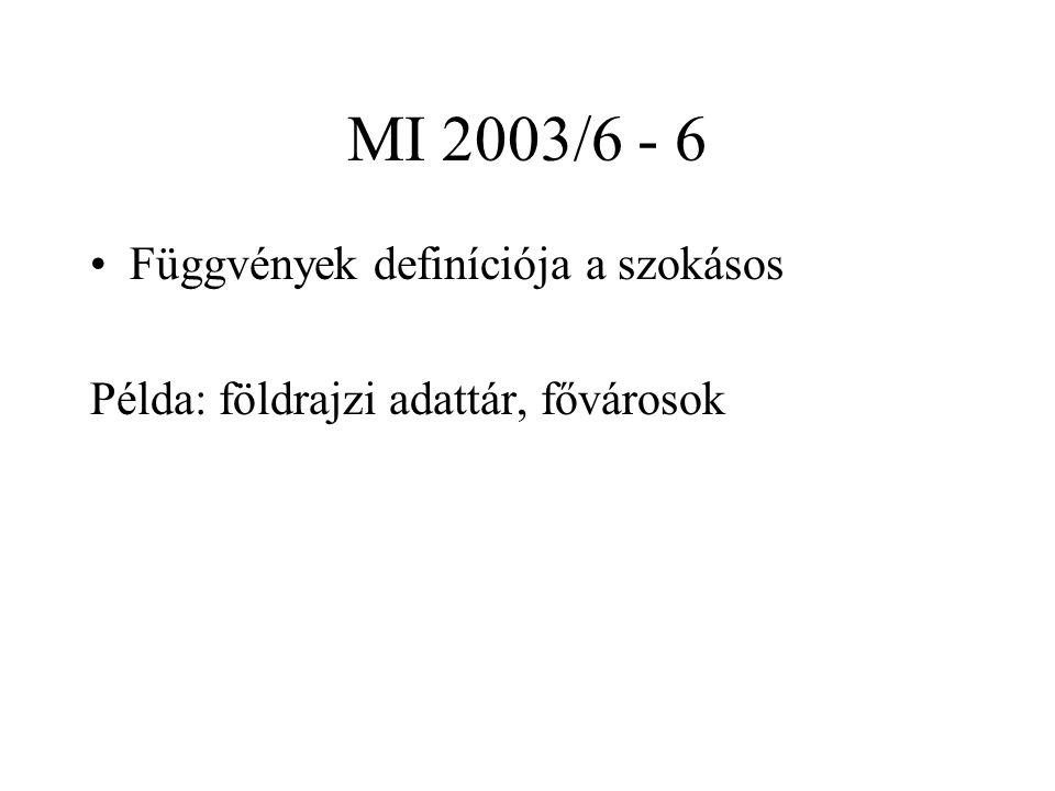 MI 2003/6 - 7 Elsőrendű predikátumkalkulus (nyelv): - Logikai műveletek, kvantorok, elválasztó- jelek: , , , , , , , (, ), és, - Elemkonstansok: a, b, c, …, elemváltozók (individuumváltozók): x, y, z, … (vagy x 1, x 2, x 3, …) - Ítéletváltozók (logikai -): p, q, r,...
