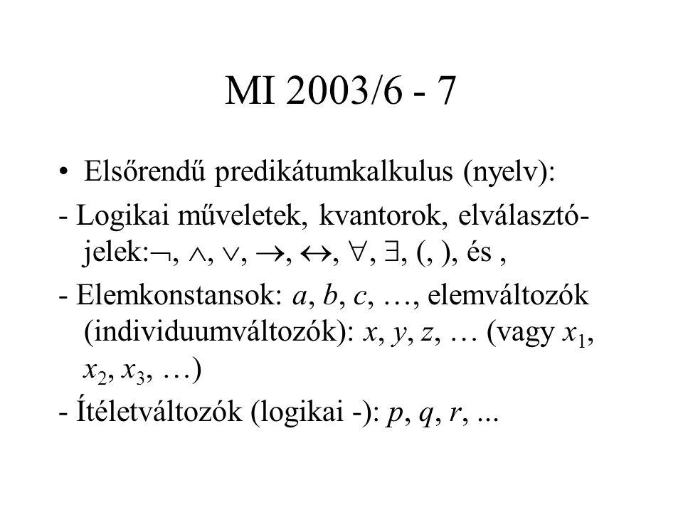 MI 2003/6 - 8 - Függvényszimbólumok (-jelek) (esetleg nincs), mindegyiknek adott a változószáma: nullváltozós - elemkonstans - Predikátumjelek (nem üres!), mindegyiknek adott a változószáma.