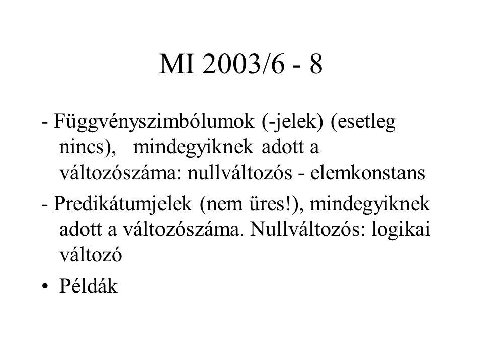 MI 2003/6 - 8 - Függvényszimbólumok (-jelek) (esetleg nincs), mindegyiknek adott a változószáma: nullváltozós - elemkonstans - Predikátumjelek (nem ür