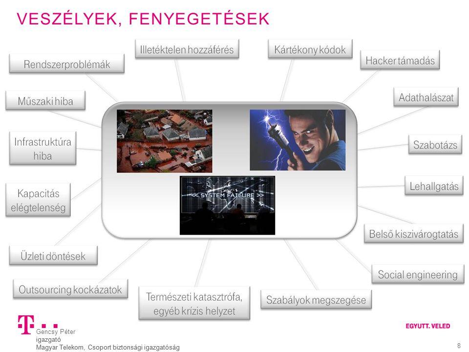 Gencsy Péter igazgató Magyar Telekom, Csoport biztonsági igazgatóság 8 VESZÉLYEK, FENYEGETÉSEK Gencsy Péter igazgató Magyar Telekom, Csoport biztonság