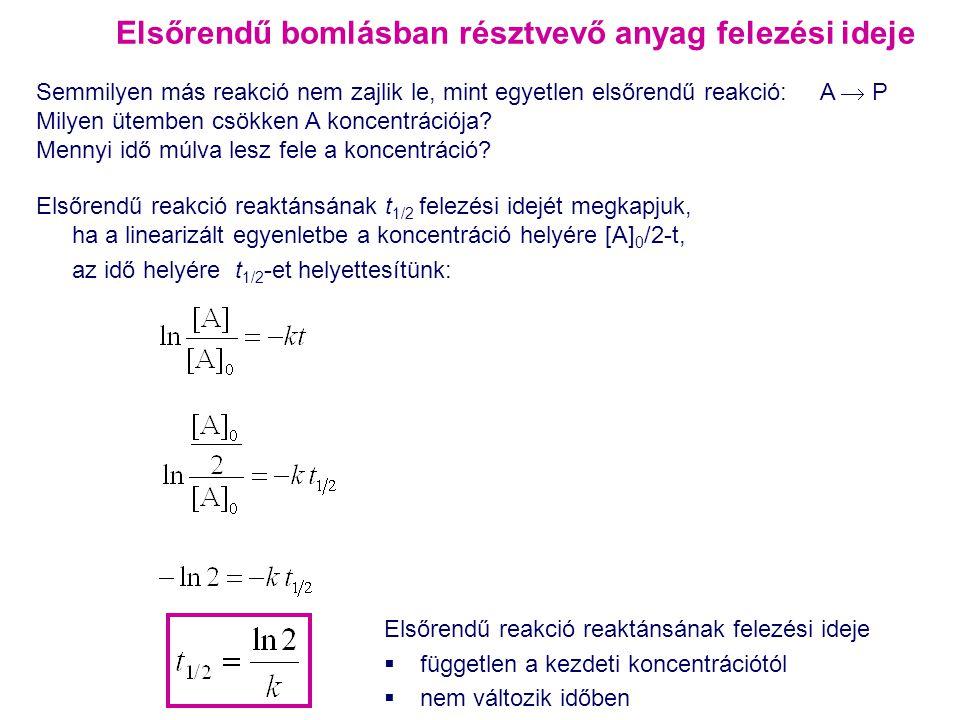 Elsőrendű bomlásban résztvevő anyag felezési ideje Elsőrendű reakció reaktánsának t 1/2 felezési idejét megkapjuk, ha a linearizált egyenletbe a konce