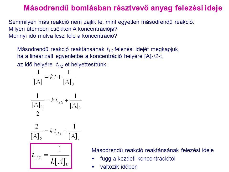 Másodrendű bomlásban résztvevő anyag felezési ideje Másodrendű reakció reaktánsának t 1/2 felezési idejét megkapjuk, ha a linearizált egyenletbe a kon