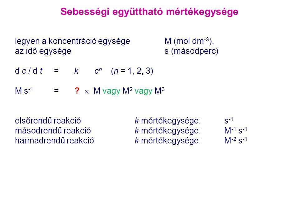 Sebességi együttható mértékegysége legyen a koncentráció egysége M (mol dm -3 ), az idő egysége s (másodperc) d c / d t = k c n (n = 1, 2, 3) M s -1 =