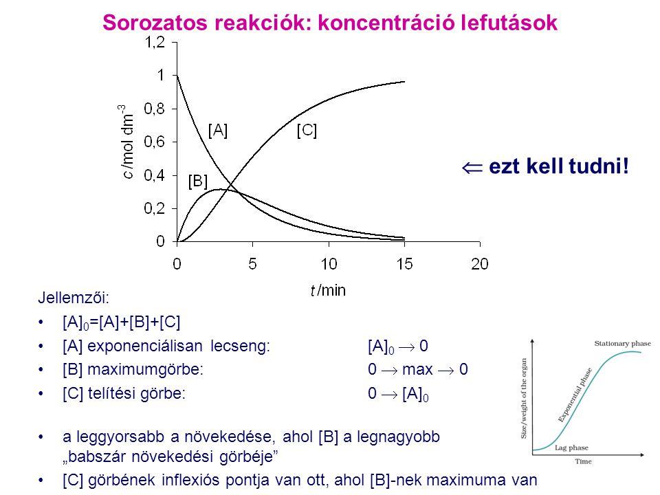 Sorozatos reakciók: koncentráció lefutások  ezt kell tudni! Jellemzői: [A] 0 =[A]+[B]+[C] [A] exponenciálisan lecseng:[A] 0  0 [B] maximumgörbe:0 