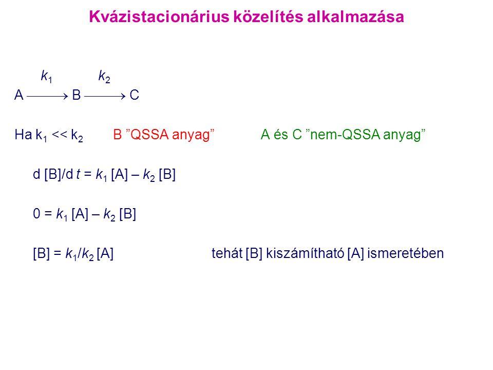 """Kvázistacionárius közelítés alkalmazása k 1 k 2 A  B  C Ha k 1 << k 2 B """"QSSA anyag""""A és C """"nem-QSSA anyag"""" d [B]/d t = k 1 [A] – k 2 [B] 0 = k"""