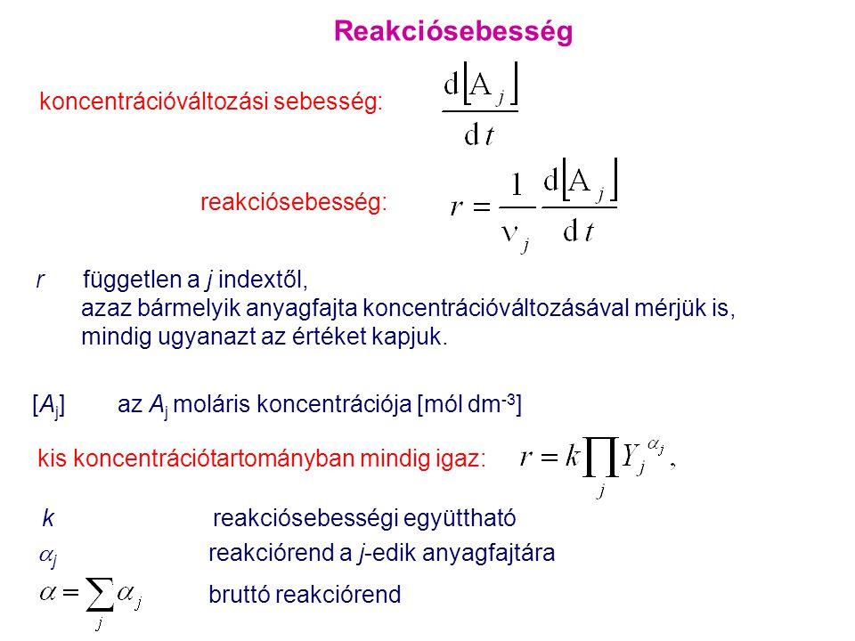 Reakciósebesség koncentrációváltozási sebesség: reakciósebesség: [A j ] az A j moláris koncentrációja [mól dm -3 ] kis koncentrációtartományban mindig