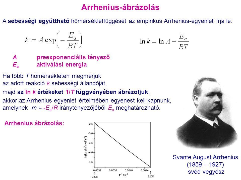 Arrhenius-ábrázolás A sebességi együttható hőmérsékletfüggését az empirikus Arrhenius ‑ egyenlet írja le: A preexponenciális tényező E a aktiválási en