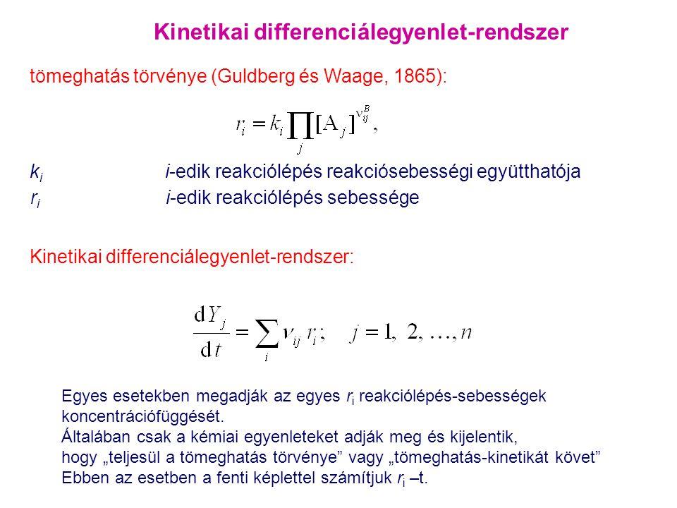 Kinetikai differenciálegyenlet-rendszer tömeghatás törvénye (Guldberg és Waage, 1865): Kinetikai differenciálegyenlet-rendszer: k i i-edik reakciólépé