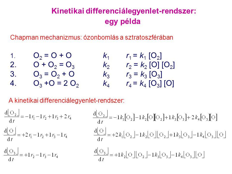 Kinetikai differenciálegyenlet-rendszer: egy példa Chapman mechanizmus: ózonbomlás a sztratoszférában 1. O 2 = O + O k 1 r 1 = k 1 [O 2 ] 2.O + O 2 =