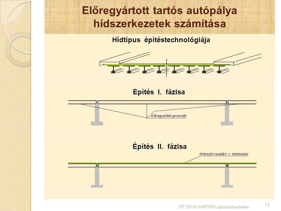 Előregyártott tartós autópálya hídszerkezetek számítása Hídtípus építéstechnológiája 12 z Építés I. fázisa Építés II. fázisa ITF 2014 UVATERV számítás