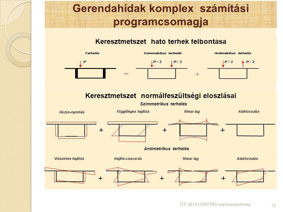 Gerendahidak komplex számítási programcsomagja 15 Keresztmetszet ható terhek felbontása Keresztmetszet normálfeszültségi eloszlásai Szimmetrikus terhe