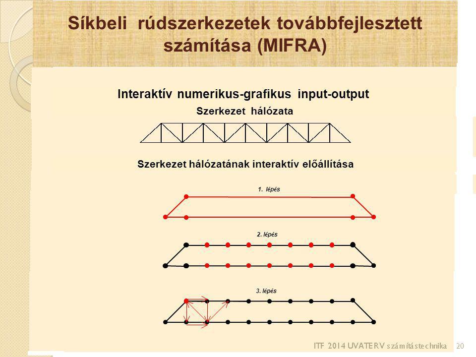 Síkbeli rúdszerkezetek továbbfejlesztett számítása (MIFRA) 20 Interaktív numerikus-grafikus input-output Szerkezet hálózata Szerkezet hálózatának inte