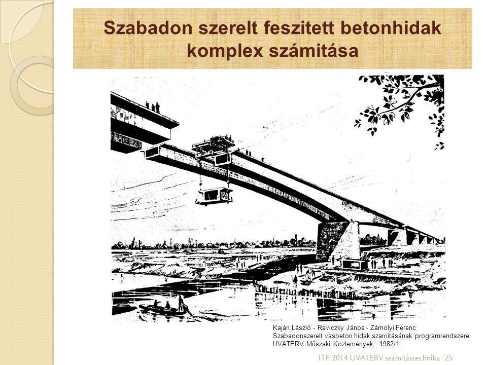 Szabadon szerelt feszitett betonhidak komplex számitása Kaján László - Reviczky János - Zámolyi Ferenc Szabadonszerelt vasbeton hidak szamitásának pro