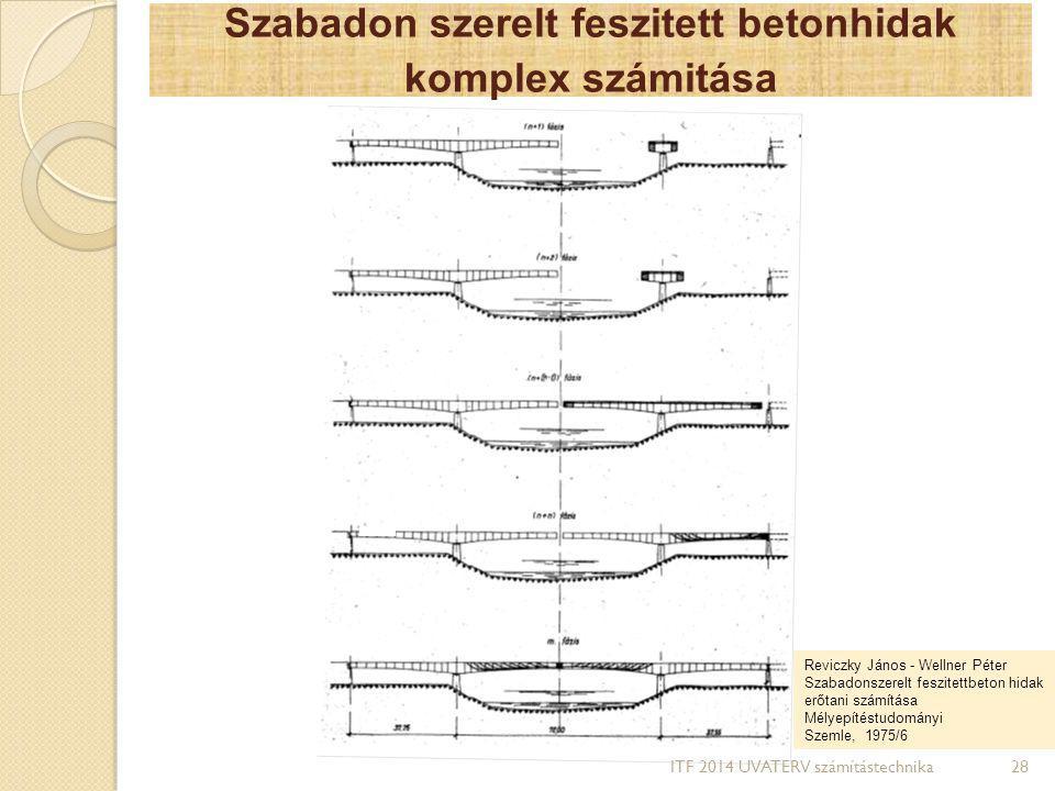 Szabadon szerelt feszitett betonhidak komplex számitása 28 Reviczky János - Wellner Péter Szabadonszerelt feszitettbeton hidak erőtani számítása Mélye