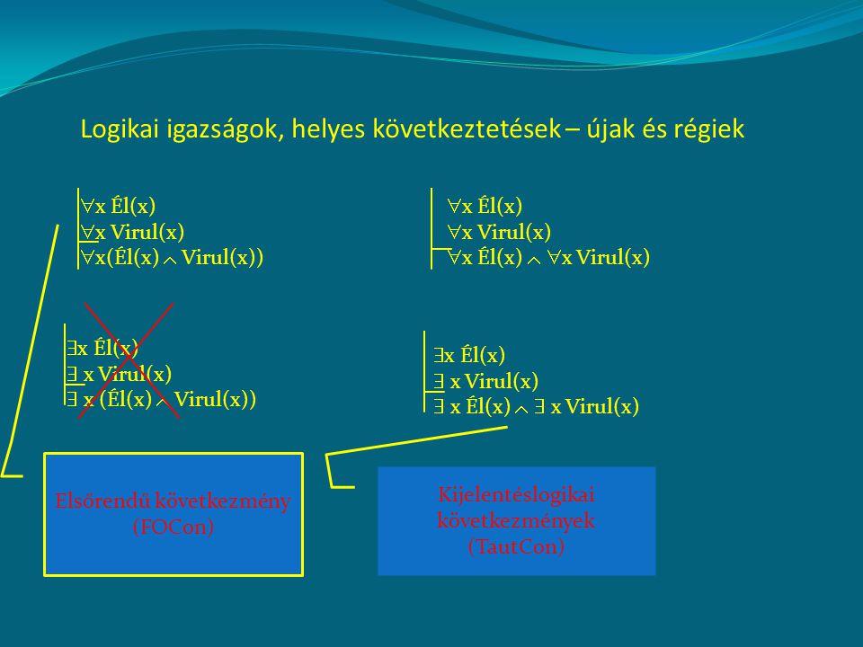 Logikai igazságok, helyes következtetések – újak és régiek  x Él(x)  x Virul(x)  x(Él(x)  Virul(x))  x Él(x)  x Virul(x)  x Él(x)   x Virul(x)  x Él(x)  x Virul(x)  x Él(x)   x Virul(x)  x Él(x)  x Virul(x)  x (Él(x)  Virul(x)) Kijelentéslogikai következmények (TautCon) Elsőrendű következmény (FOCon)