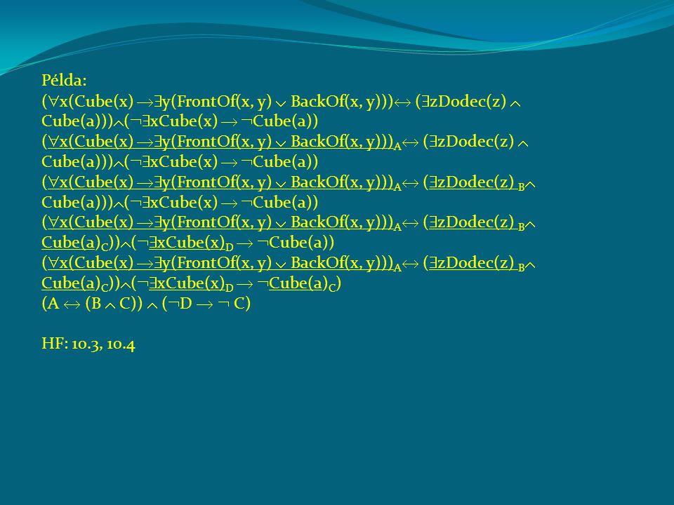 Példa: (  x(Cube(x)  y(FrontOf(x, y)  BackOf(x, y)))  (  zDodec(z)  Cube(a)))  (  xCube(x)   Cube(a)) (  x(Cube(x)  y(FrontOf(x, y)  BackOf(x, y))) A  (  zDodec(z)  Cube(a)))  (  xCube(x)   Cube(a)) (  x(Cube(x)  y(FrontOf(x, y)  BackOf(x, y))) A  (  zDodec(z) B  Cube(a)))  (  xCube(x)   Cube(a)) (  x(Cube(x)  y(FrontOf(x, y)  BackOf(x, y))) A  (  zDodec(z) B  Cube(a) C ))  (  xCube(x) D   Cube(a)) (  x(Cube(x)  y(FrontOf(x, y)  BackOf(x, y))) A  (  zDodec(z) B  Cube(a) C ))  (  xCube(x) D   Cube(a) C ) (A  (B  C))  (  D   C) HF: 10.3, 10.4