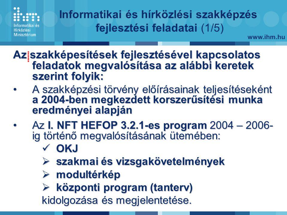 www.ihm.hu Informatikai és hírközlési szakképzés fejlesztési feladatai (1/5) Az szakképesítések fejlesztésével kapcsolatos feladatok megvalósítása az alábbi keretek szerint folyik: A szakképzési törvény előírásainak teljesítéseként a 2004-ben megkezdett korszerűsítési munka eredményei alapjánA szakképzési törvény előírásainak teljesítéseként a 2004-ben megkezdett korszerűsítési munka eredményei alapján Az I.