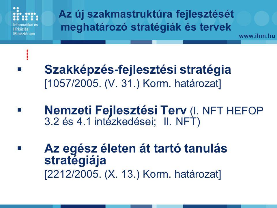 www.ihm.hu Az új szakmastruktúra fejlesztését meghatározó stratégiák és tervek  Szakképzés-fejlesztési stratégia ] [1057/2005.