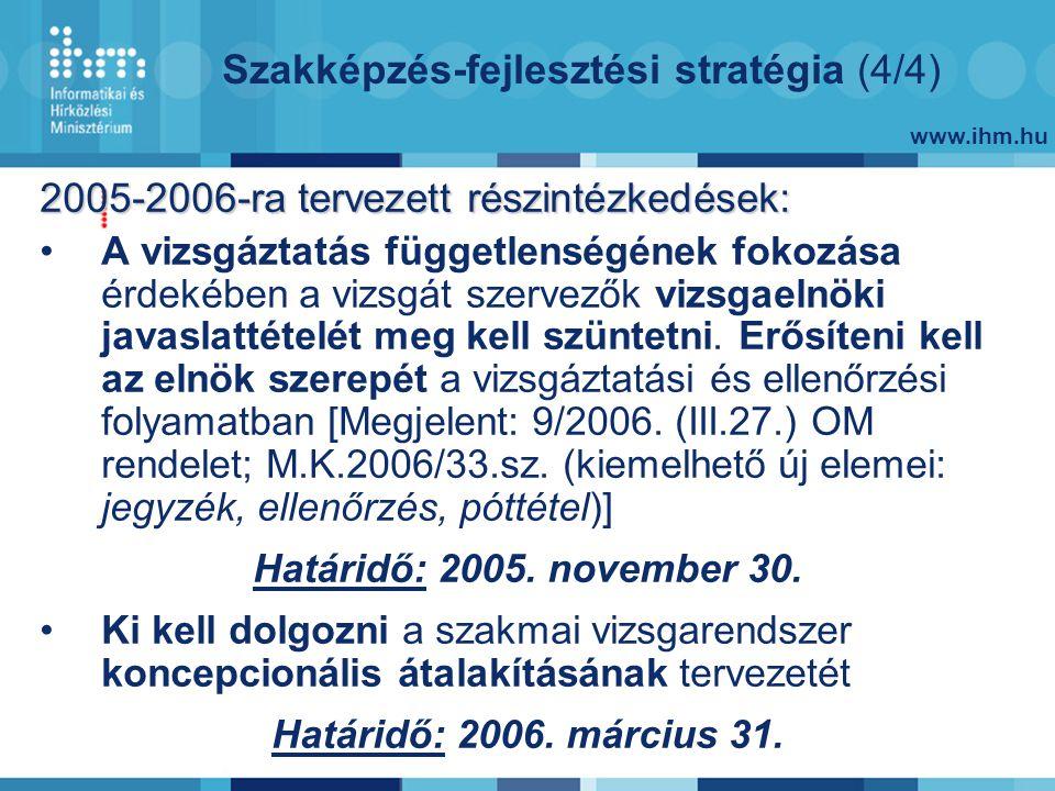 www.ihm.hu Szakképzés-fejlesztési stratégia (4/4) 2005-2006-ra tervezett részintézkedések: A vizsgáztatás függetlenségének fokozása érdekében a vizsgát szervezők vizsgaelnöki javaslattételét meg kell szüntetni.