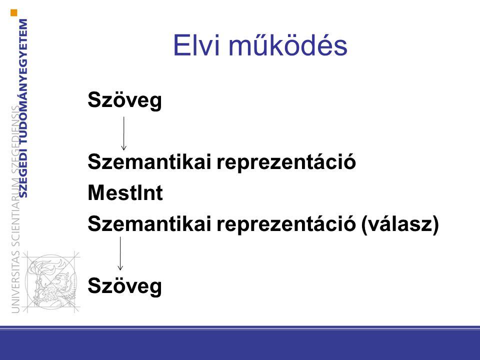 Elvi működés Szöveg Szemantikai reprezentáció MestInt Szemantikai reprezentáció (válasz) Szöveg