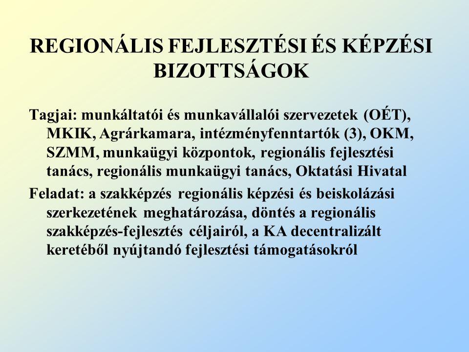 REGIONÁLIS FEJLESZTÉSI ÉS KÉPZÉSI BIZOTTSÁGOK Tagjai: munkáltatói és munkavállalói szervezetek (OÉT), MKIK, Agrárkamara, intézményfenntartók (3), OKM, SZMM, munkaügyi központok, regionális fejlesztési tanács, regionális munkaügyi tanács, Oktatási Hivatal Feladat: a szakképzés regionális képzési és beiskolázási szerkezetének meghatározása, döntés a regionális szakképzés-fejlesztés céljairól, a KA decentralizált keretéből nyújtandó fejlesztési támogatásokról