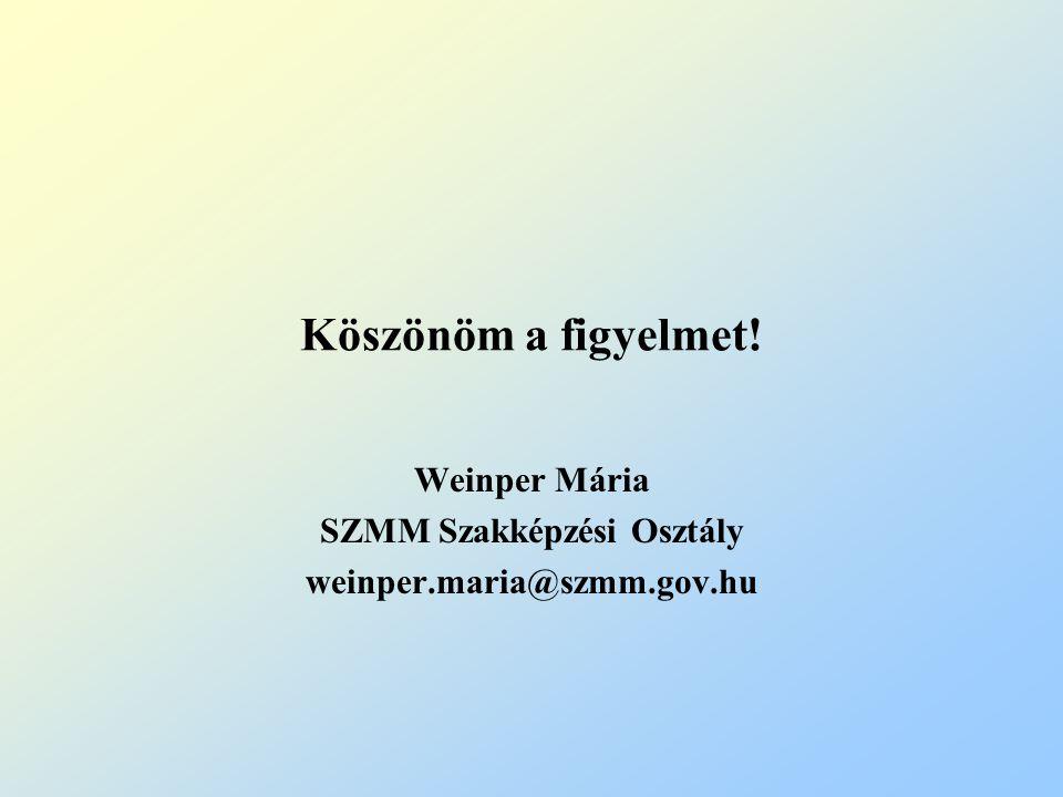 Köszönöm a figyelmet! Weinper Mária SZMM Szakképzési Osztály weinper.maria@szmm.gov.hu