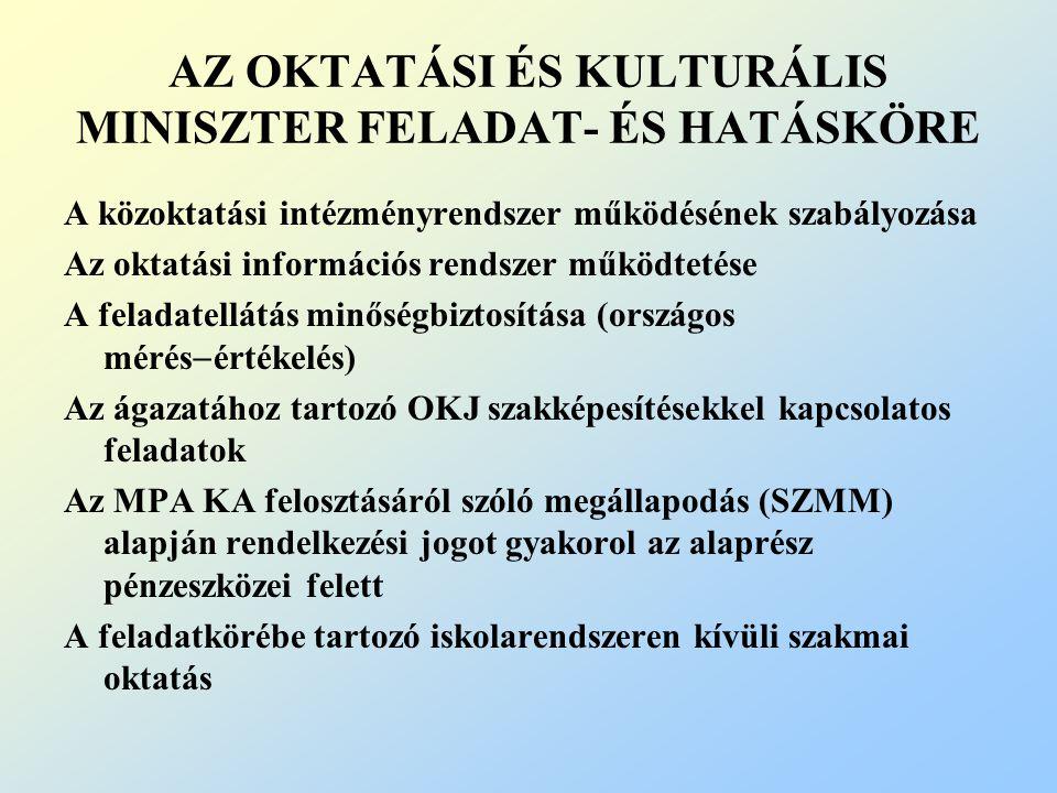 AZ OKTATÁSI ÉS KULTURÁLIS MINISZTER FELADAT- ÉS HATÁSKÖRE A közoktatási intézményrendszer működésének szabályozása Az oktatási információs rendszer működtetése A feladatellátás minőségbiztosítása (országos mérés  értékelés) Az ágazatához tartozó OKJ szakképesítésekkel kapcsolatos feladatok Az MPA KA felosztásáról szóló megállapodás (SZMM) alapján rendelkezési jogot gyakorol az alaprész pénzeszközei felett A feladatkörébe tartozó iskolarendszeren kívüli szakmai oktatás
