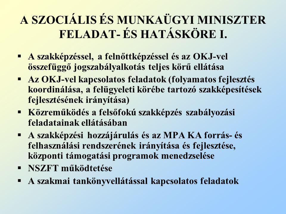 A SZOCIÁLIS ÉS MUNKAÜGYI MINISZTER FELADAT- ÉS HATÁSKÖRE I.