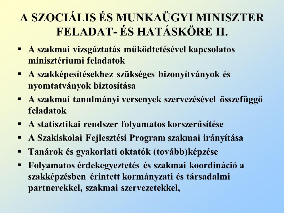 A SZOCIÁLIS ÉS MUNKAÜGYI MINISZTER FELADAT- ÉS HATÁSKÖRE II.